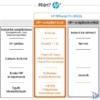 Kép 15/32 - HP OfficeJet Pro 8022E All-in-One multifunkciós tintasugaras Instant Ink ready nyomtató